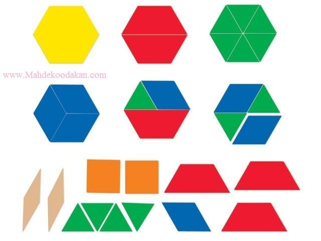 7 - مهارت های پایه ریاضی کودکان پیش دبستان و زمان و نحوه شکل گیری آنها در کودکان